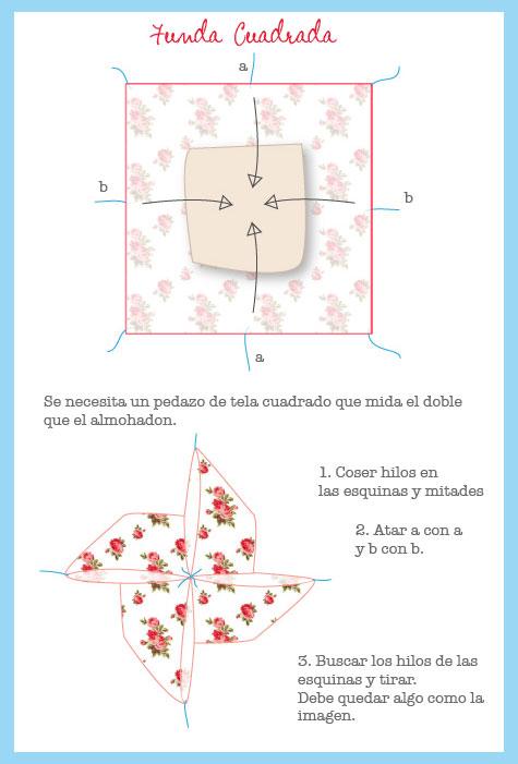 Fundac1